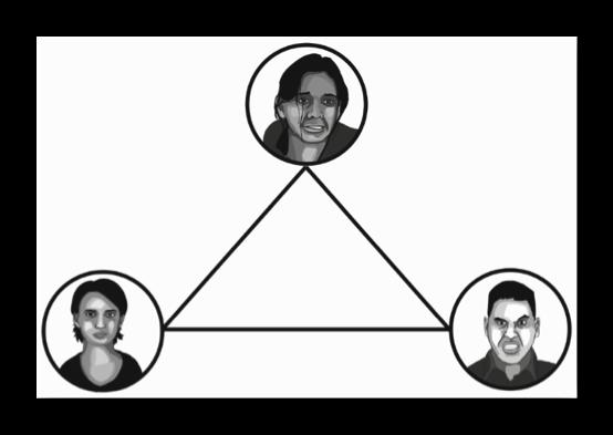 Drama üçgeni
